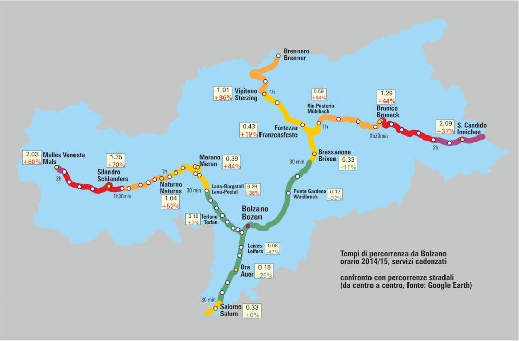 Confronto tempi di percorrenza ferrovia-strada, 2014