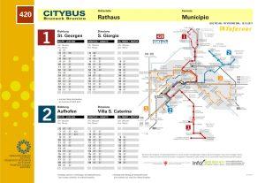 Citybus Brunico
